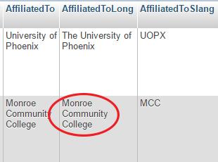 "Insert ""Monroe Community College"" into Algorithm"